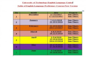 Courses Schedule for English language course- Proficiency Test